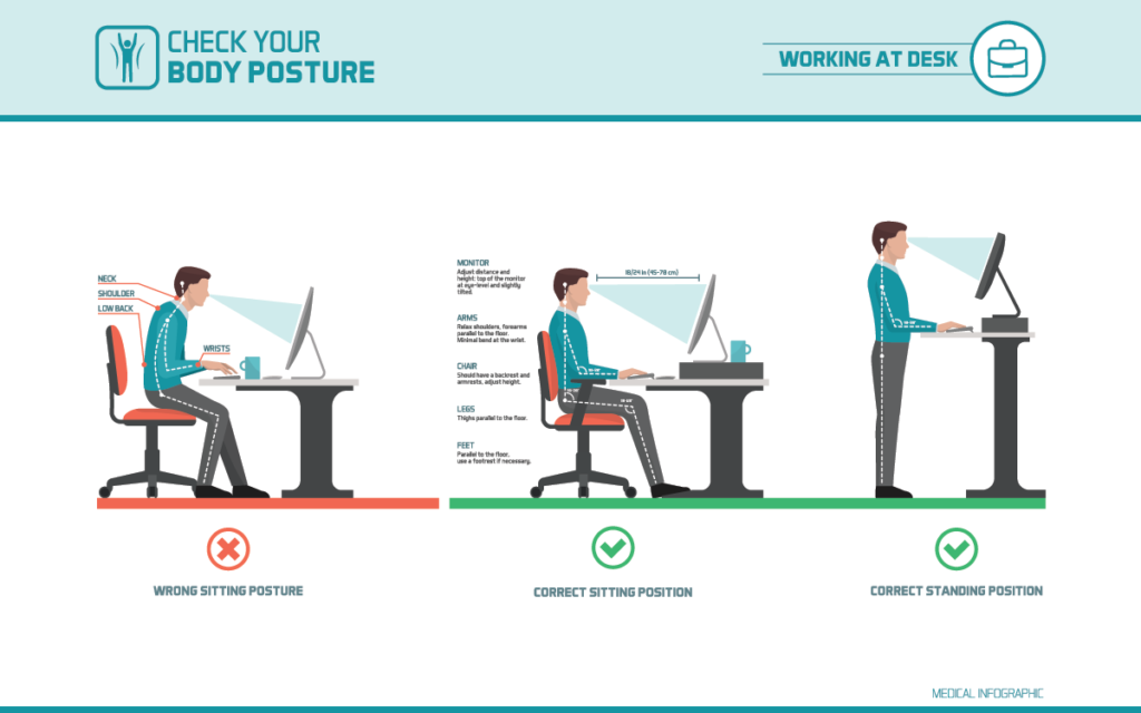 What good posture should look like it work to avoid work injuries.